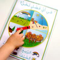 Arabic Seasons Wheels